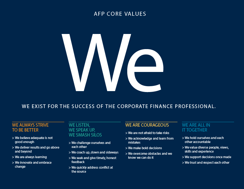 OurCoreValues