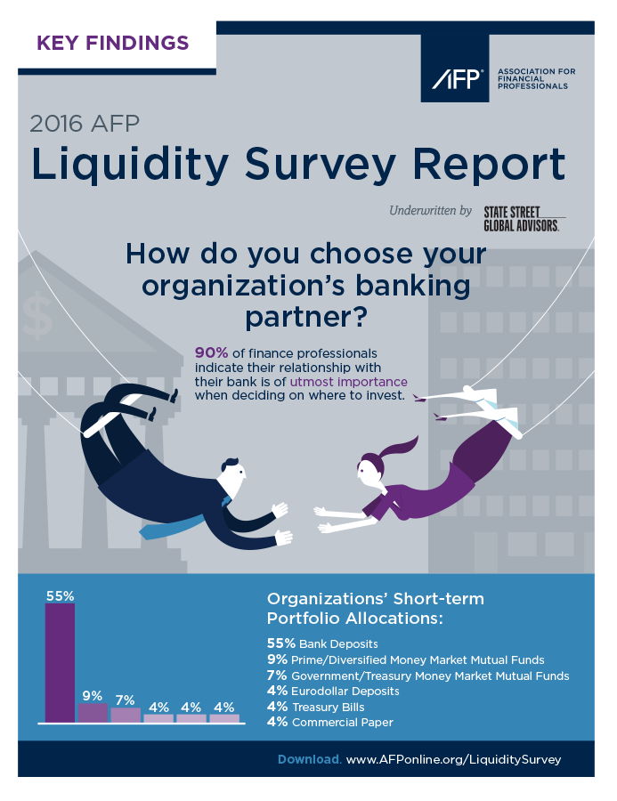 RSCH-16-Liquidity-Survey-InfographicPic